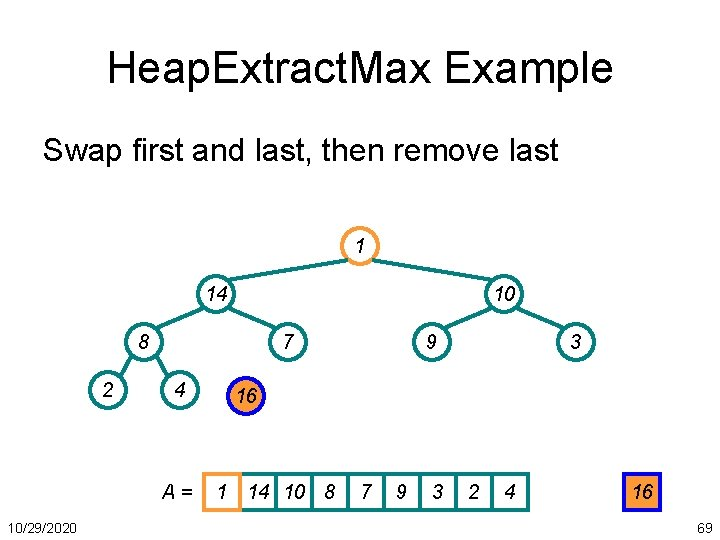 Heap. Extract. Max Example Swap first and last, then remove last 1 14 10