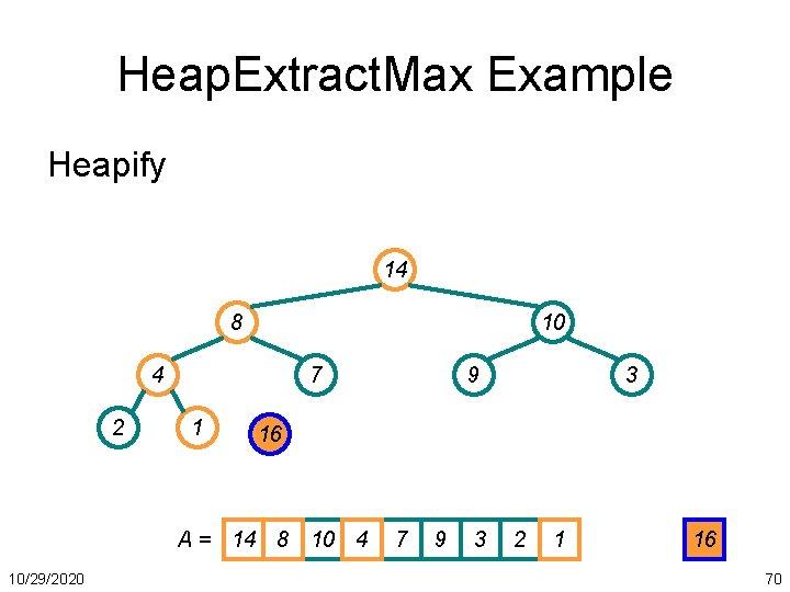 Heap. Extract. Max Example Heapify 14 8 10 4 2 7 1 3 16