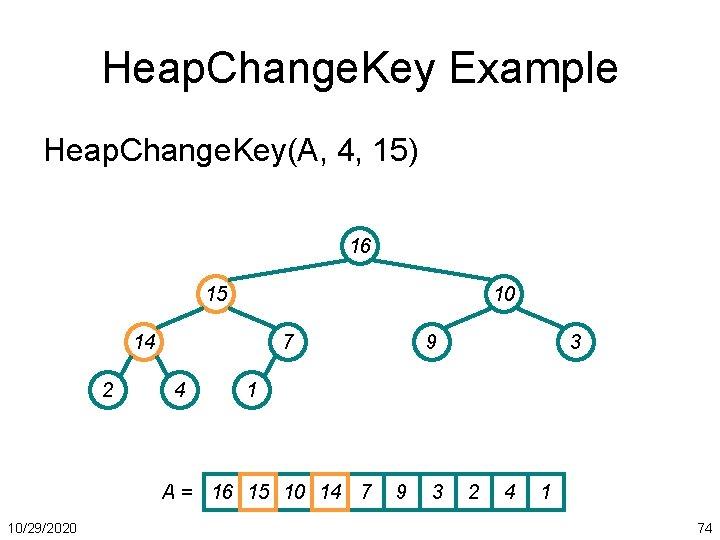 Heap. Change. Key Example Heap. Change. Key(A, 4, 15) 16 15 10 14 2