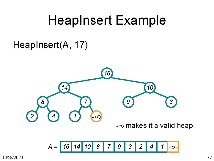 Heap. Insert Example Heap. Insert(A, 17) 16 14 10 8 2 7 4 1