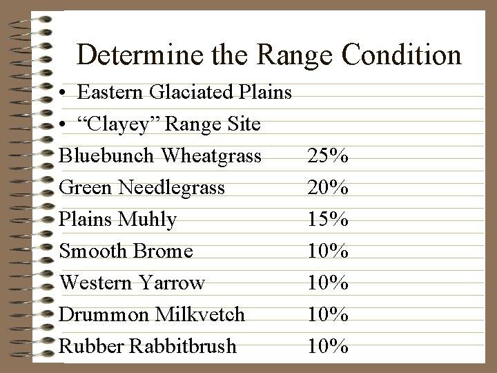 "Determine the Range Condition • Eastern Glaciated Plains • ""Clayey"" Range Site Bluebunch Wheatgrass"