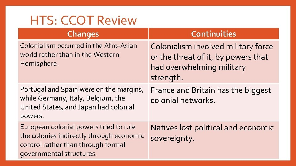 HTS: CCOT Review Changes Continuities Colonialism occurred in the Afro-Asian Colonialism involved military force
