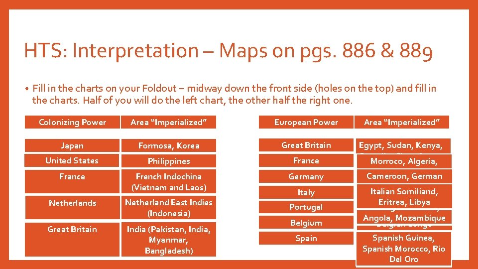 HTS: Interpretation – Maps on pgs. 886 & 889 • Fill in the charts