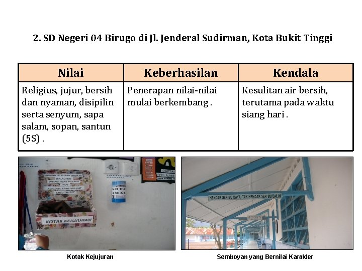 2. SD Negeri 04 Birugo di Jl. Jenderal Sudirman, Kota Bukit Tinggi Nilai Religius,