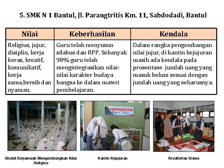 5. SMK N 1 Bantul, Jl. Parangtritis Km. 11, Sabdodadi, Bantul Nilai Keberhasilan Kendala