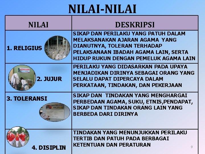 NILAI-NILAI 1. RELIGIUS 2. JUJUR 3. TOLERANSI 4. DISIPLIN DESKRIPSI SIKAP DAN PERILAKU YANG