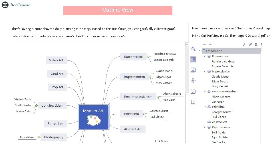 Outline View The following picture shows a daily planning mind map. Based on this