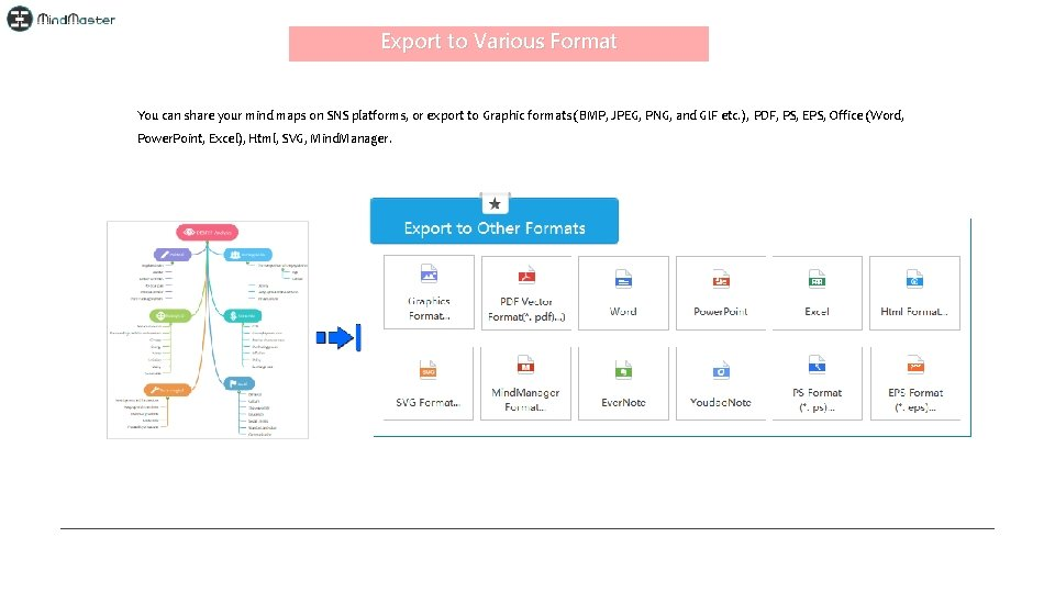 Export to Various Format You can share your mind maps on SNS platforms, or