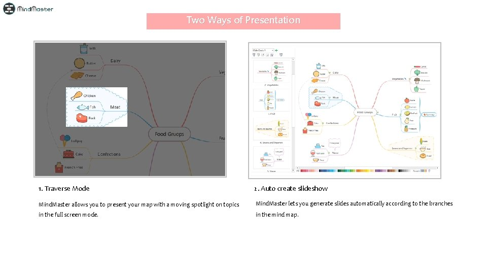 Two Ways of Presentation 1. Traverse Mode 2. Auto create slideshow Mind. Master allows