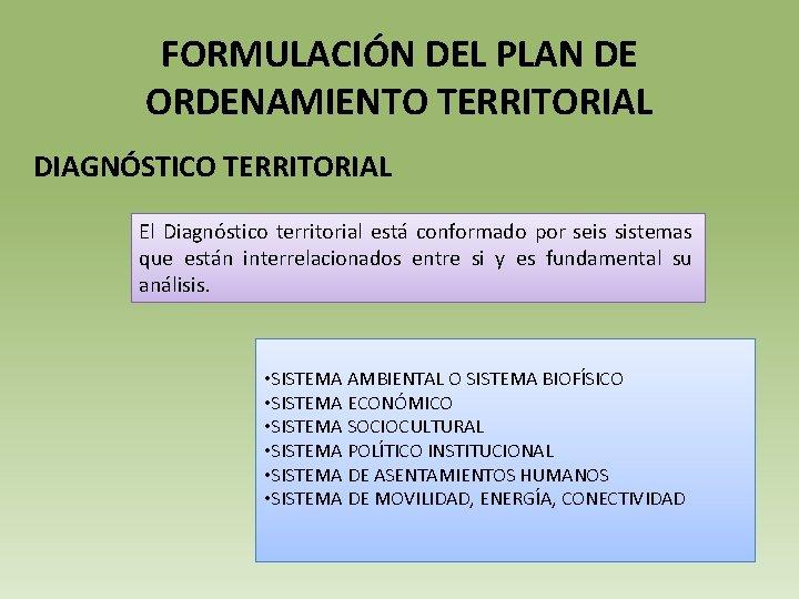 FORMULACIÓN DEL PLAN DE ORDENAMIENTO TERRITORIAL DIAGNÓSTICO TERRITORIAL El Diagnóstico territorial está conformado por