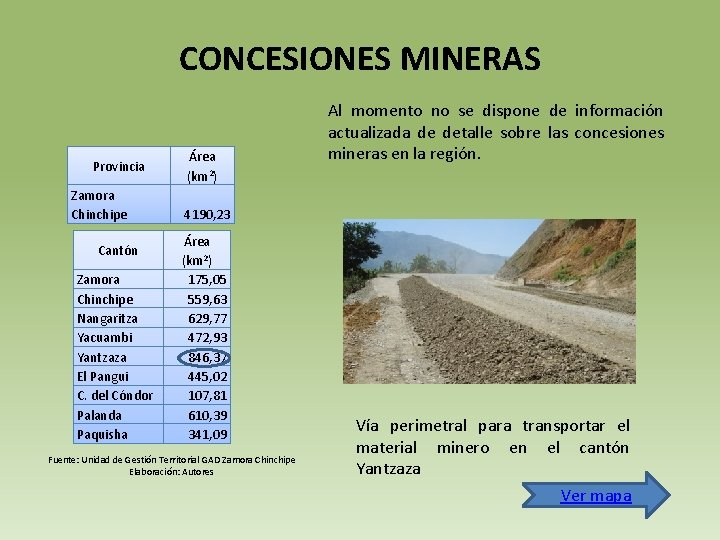 CONCESIONES MINERAS Provincia Zamora Chinchipe Cantón Zamora Chinchipe Nangaritza Yacuambi Yantzaza El Pangui C.