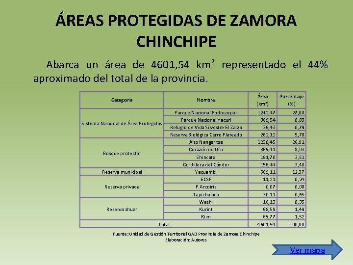 ÁREAS PROTEGIDAS DE ZAMORA CHINCHIPE Abarca un área de 4601, 54 km 2 representado