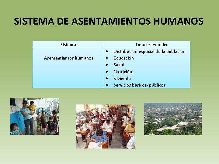 SISTEMA DE ASENTAMIENTOS HUMANOS Sistema Asentamientos humanos Detalle temático Distribución espacial de la población
