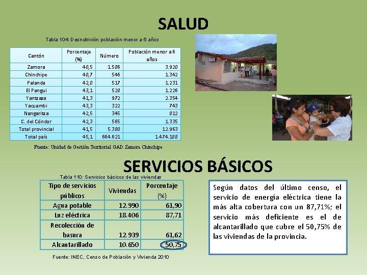 SALUD Tabla 104: Desnutrición población menor a 6 años Cantón Zamora Chinchipe Palanda El