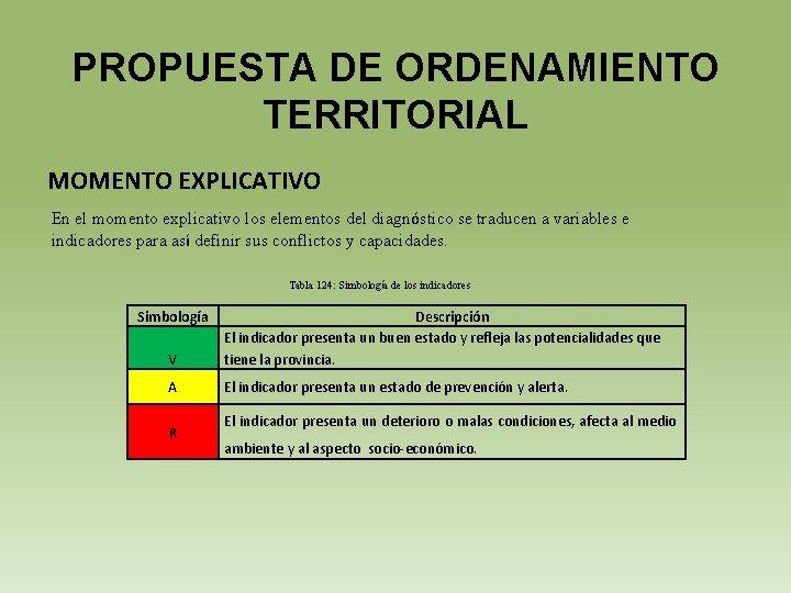 PROPUESTA DE ORDENAMIENTO TERRITORIAL MOMENTO EXPLICATIVO En el momento explicativo los elementos del diagnóstico