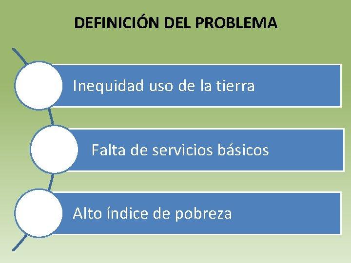 DEFINICIÓN DEL PROBLEMA Inequidad uso de la tierra Falta de servicios básicos Alto índice