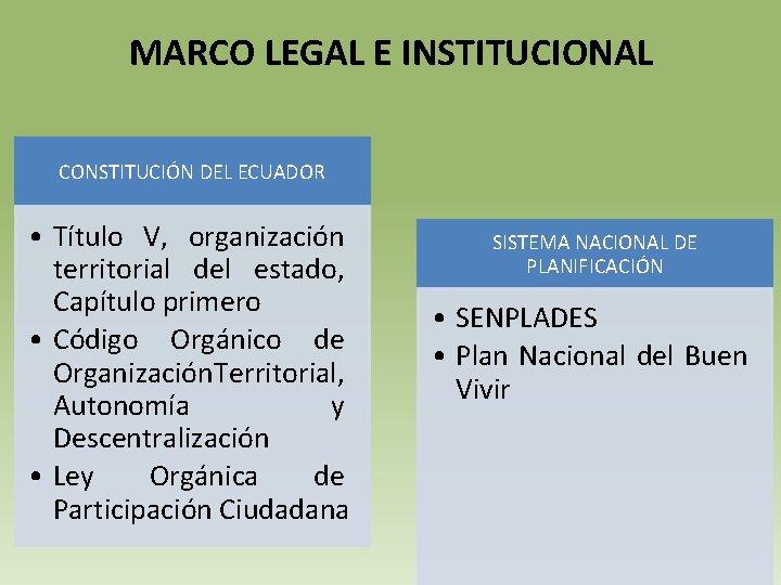 MARCO LEGAL E INSTITUCIONAL CONSTITUCIÓN DEL ECUADOR • Título V, organización territorial del estado,