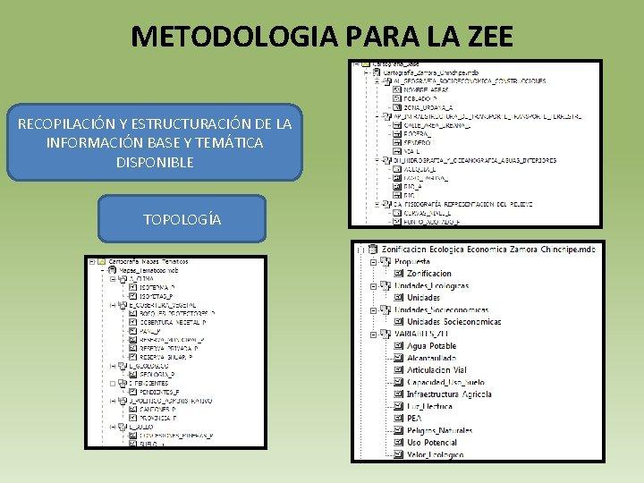 METODOLOGIA PARA LA ZEE RECOPILACIÓN Y ESTRUCTURACIÓN DE LA INFORMACIÓN BASE Y TEMÁTICA DISPONIBLE