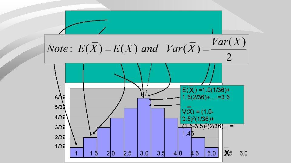 E( ) =1. 0(1/36)+ 1. 5(2/36)+…. =3. 5 6/36 5/36 V(X) = (1. 03.