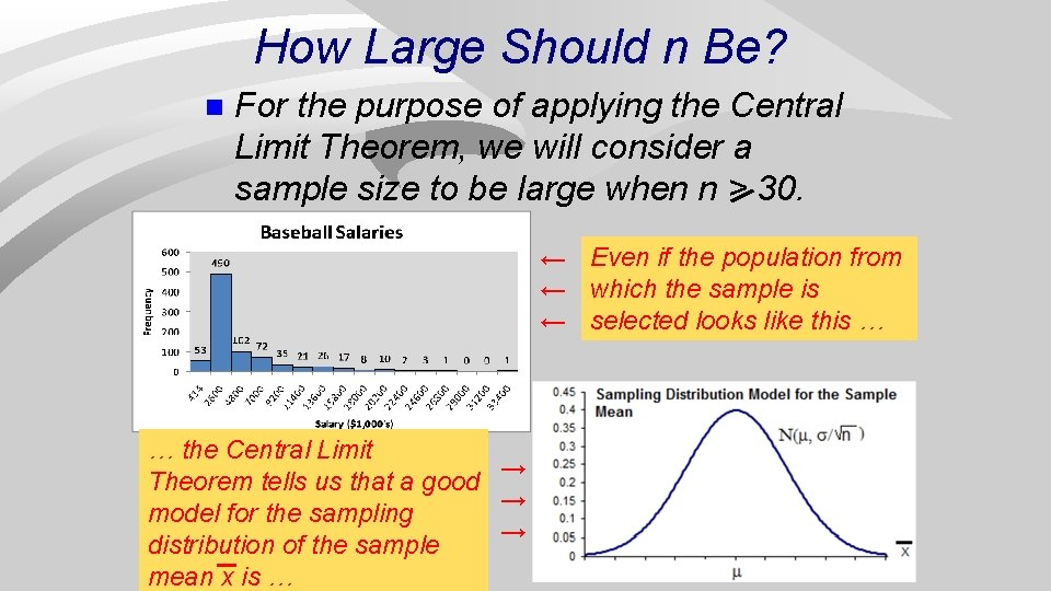 How Large Should n Be? n For the purpose of applying the Central Limit