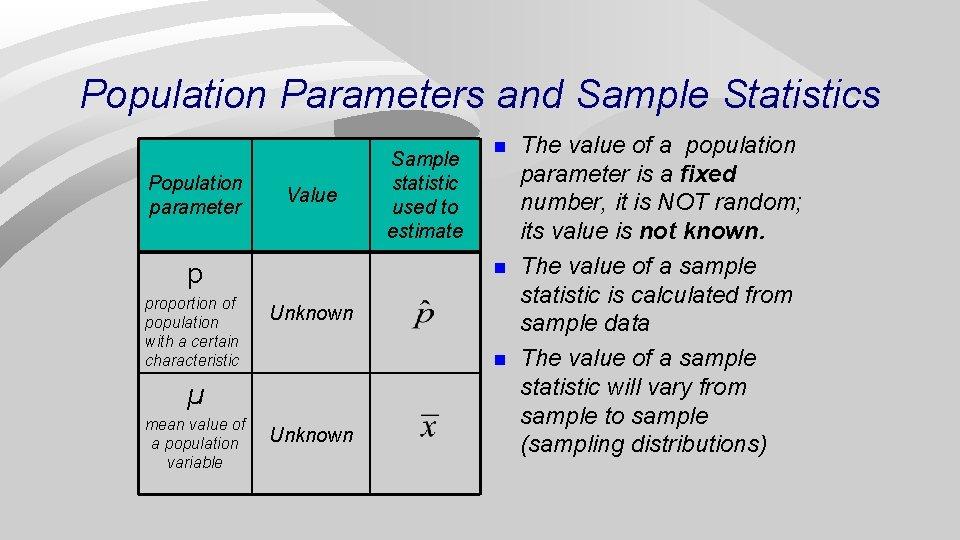 Population Parameters and Sample Statistics Population parameter Value Unknown n µ mean value of