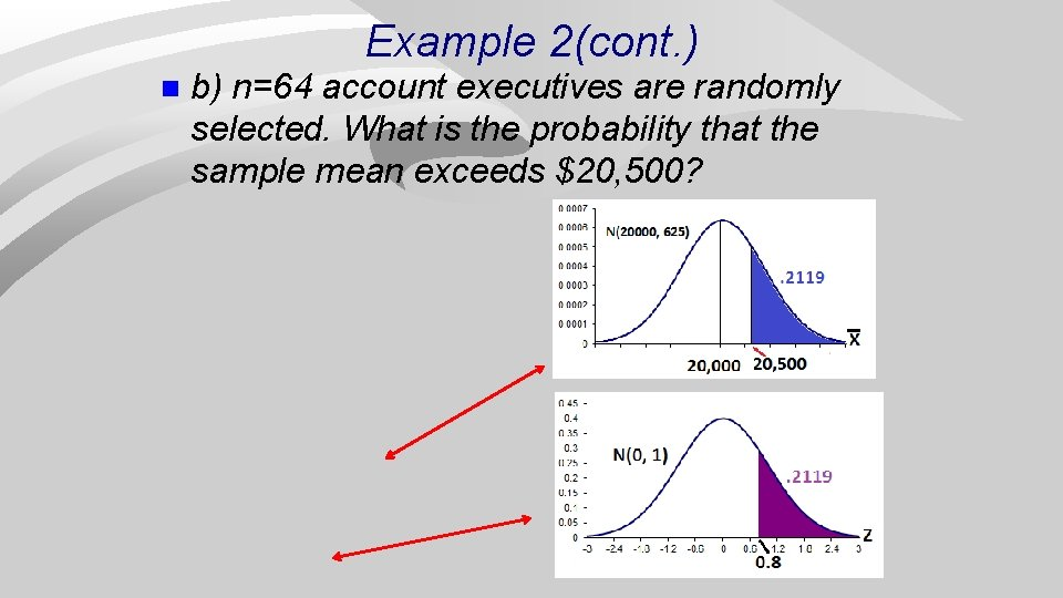 Example 2(cont. ) n b) n=64 account executives are randomly selected. What is the
