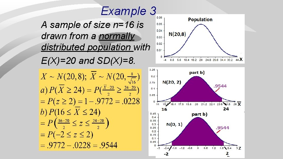 Example 3 A sample of size n=16 is drawn from a normally distributed population