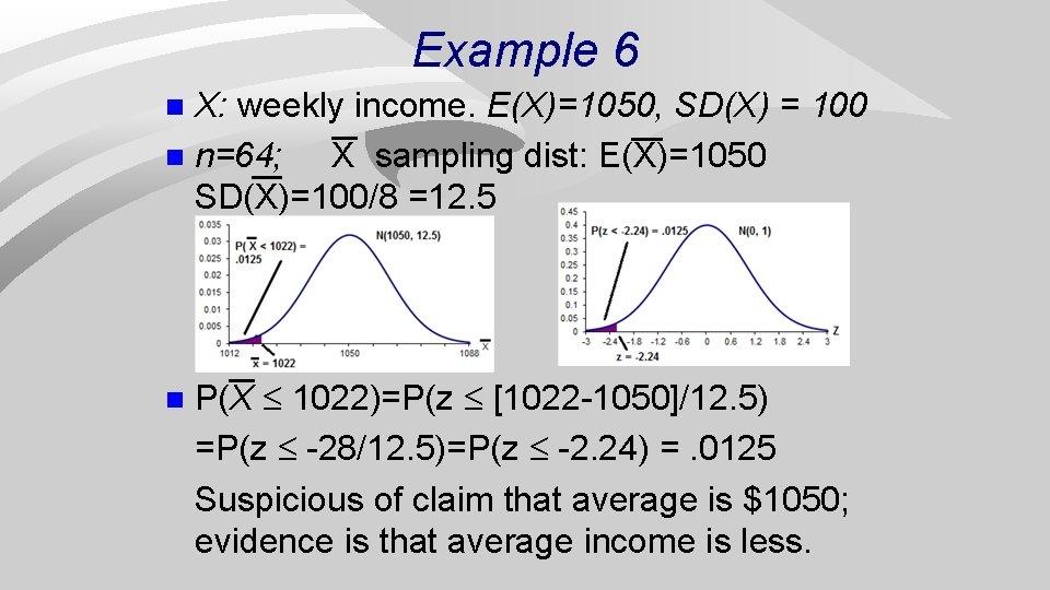 Example 6 X: weekly income. E(X)=1050, SD(X) = 100 n n=64; X sampling dist: