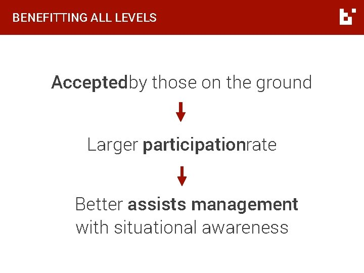 BENEFITTING ALL LEVELS Acceptedby those on the ground Larger participationrate Better assists management with