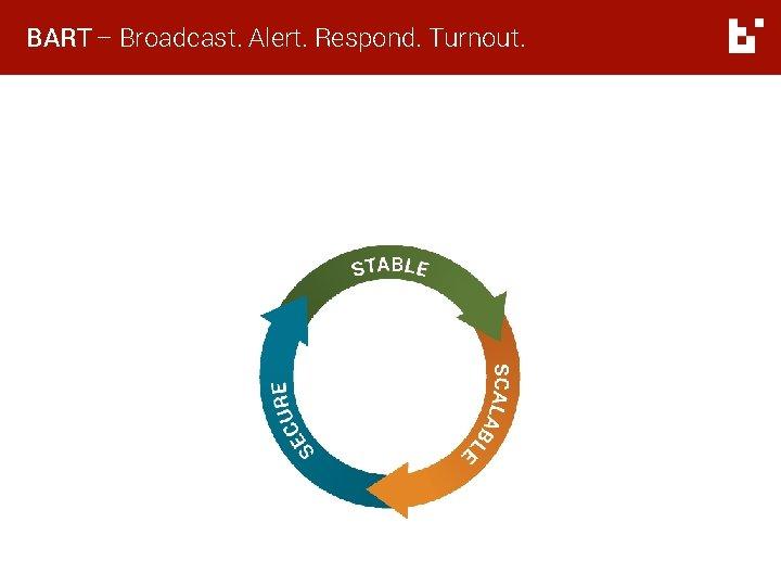 BART – Broadcast. Alert. Respond. Turnout.