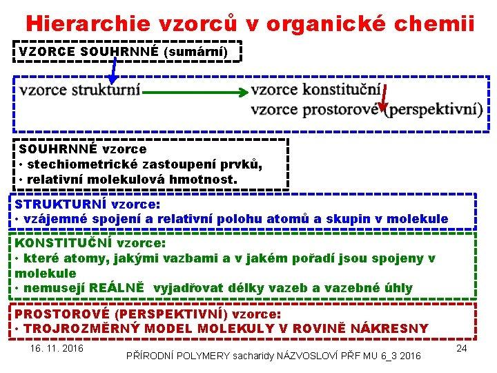 Hierarchie vzorců v organické chemii VZORCE SOUHRNNÉ (sumární) SOUHRNNÉ vzorce • stechiometrické zastoupení prvků,
