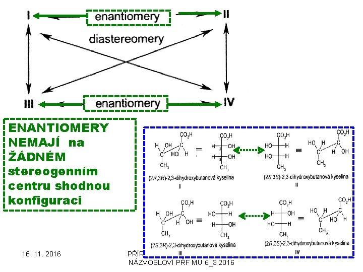 ENANTIOMERY NEMAJÍ na ŽÁDNÉM stereogenním centru shodnou konfiguraci 16. 11. 2016 PŘÍRODNÍ POLYMERY sacharidy