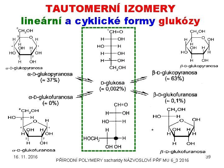 TAUTOMERNÍ IZOMERY lineární a cyklické formy glukózy 16. 11. 2016 PŘÍRODNÍ POLYMERY sacharidy NÁZVOSLOVÍ