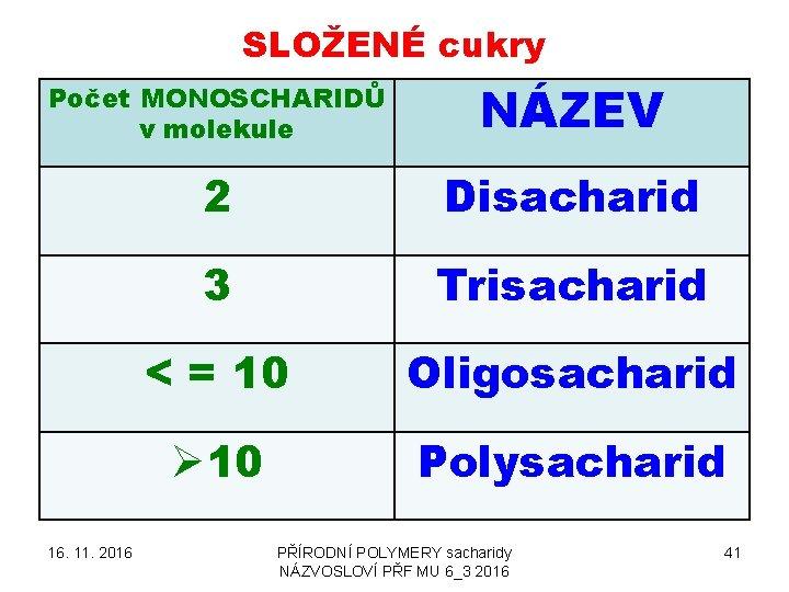 SLOŽENÉ cukry Počet MONOSCHARIDŮ v molekule NÁZEV 2 Disacharid 3 Trisacharid < = 10
