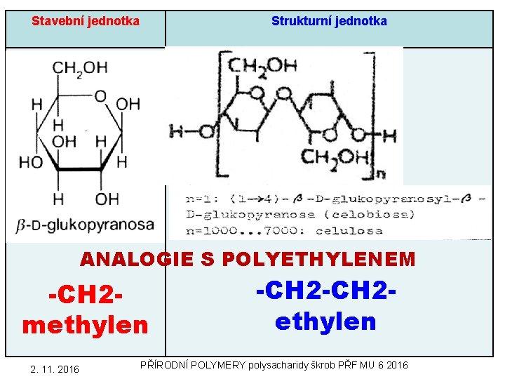 Stavební jednotka Strukturní jednotka ANALOGIE S POLYETHYLENEM -CH 2 methylen -CH 2 ethylen 53