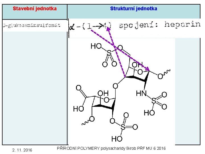 Stavební jednotka Strukturní jednotka 59 2. 11. 2016 PŘÍRODNÍ POLYMERY polysacharidy škrob PŘF MU