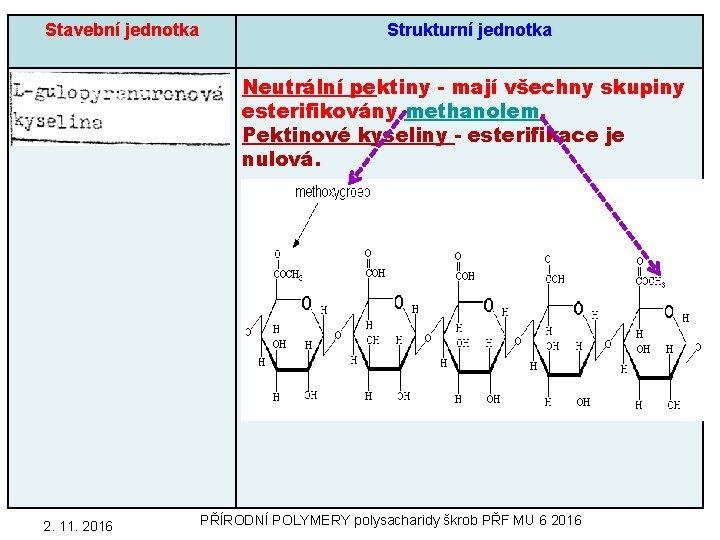 Stavební jednotka Strukturní jednotka Neutrální pektiny - mají všechny skupiny esterifikovány methanolem. Pektinové kyseliny