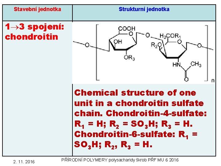 Stavební jednotka Strukturní jednotka 1® 3 spojení: chondroitin Chemical structure of one unit in