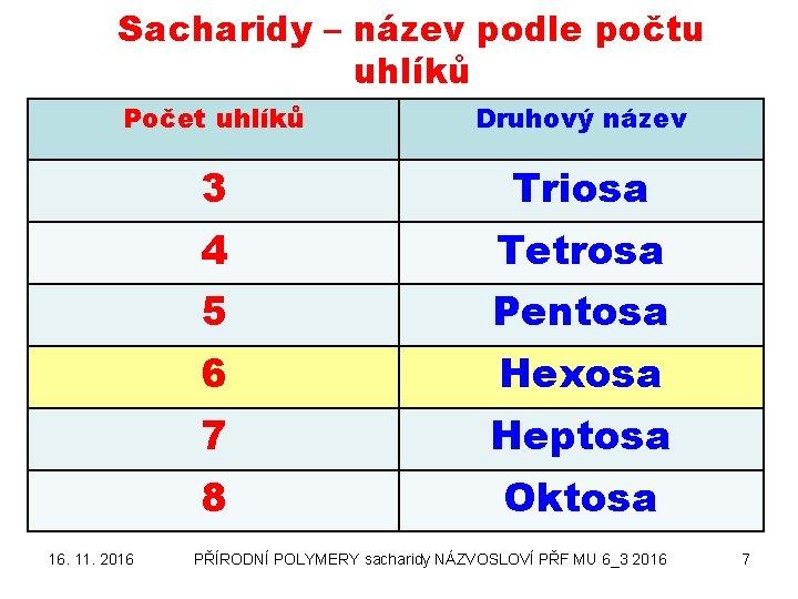 Sacharidy – název podle počtu uhlíků Počet uhlíků Druhový název 3 Triosa 4 Tetrosa