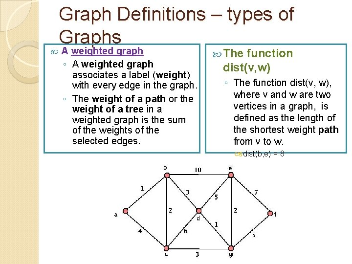 Graph Definitions – types of Graphs A weighted graph ◦ A weighted graph