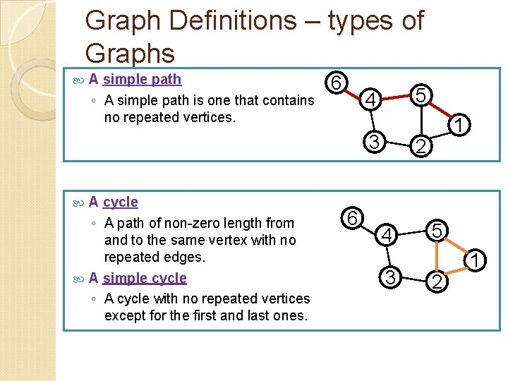 Graph Definitions – types of Graphs A simple path ◦ A simple path is