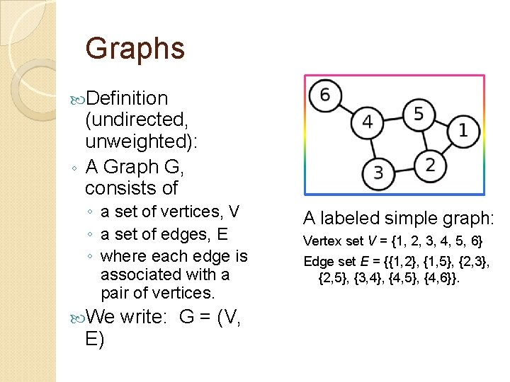 Graphs Definition (undirected, unweighted): ◦ A Graph G, consists of ◦ a set of