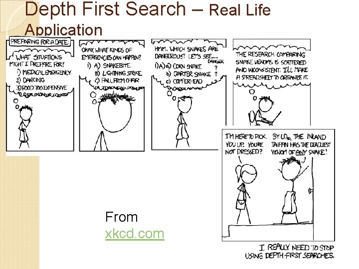 Depth First Search – Real Life Application From xkcd. com