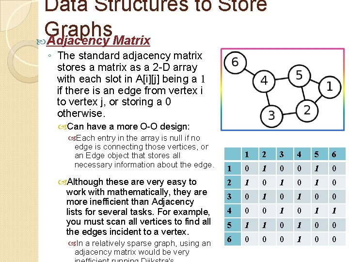 Data Structures to Store Graphs Adjacency Matrix ◦ The standard adjacency matrix stores a