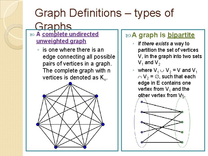 Graph Definitions – types of Graphs A complete undirected unweighted graph ◦ is one