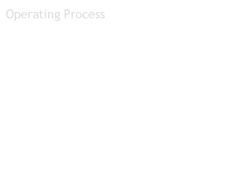 Operating Process Professor: