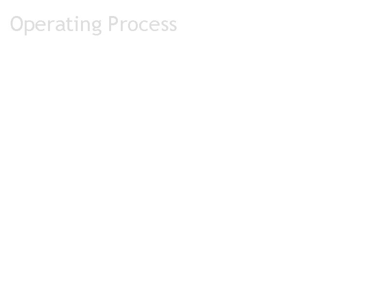 Operating Process Professor: 1. User is created in the system – User is applied