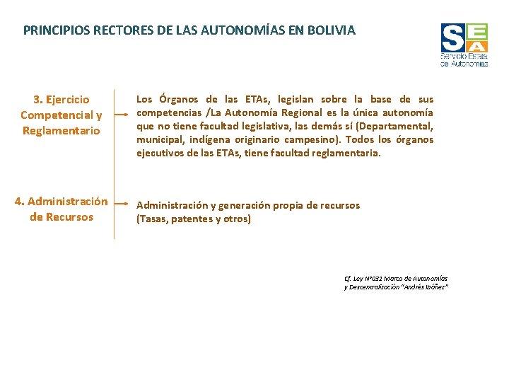 PRINCIPIOS RECTORES DE LAS AUTONOMÍAS EN BOLIVIA 3. Ejercicio Competencial y Reglamentario 4. Administración