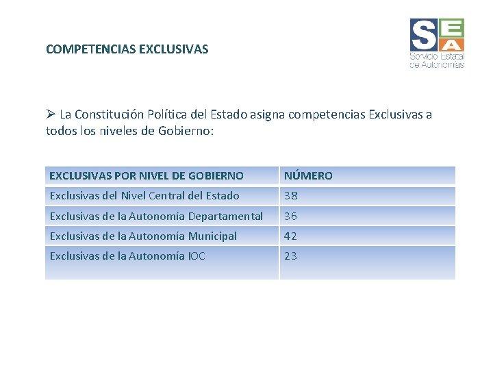 COMPETENCIAS EXCLUSIVAS Ø La Constitución Política del Estado asigna competencias Exclusivas a todos los