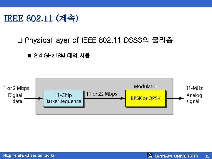 IEEE 802. 11 (계속) q Physical layer of IEEE 802. 11 DSSS의 물리층 ■